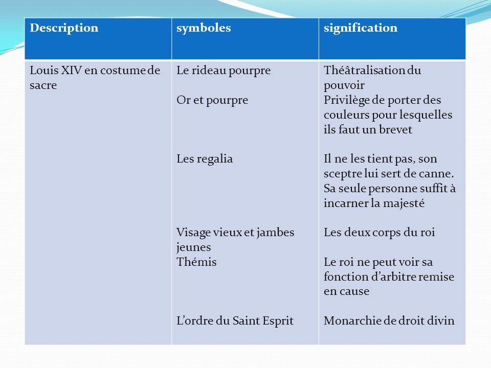 Descriptionsymbolessignification Louis XIV en costume de sacre Le rideau pourpre Or et pourpre Les regalia Visage vieux et jambes jeunes Thémis Lordre