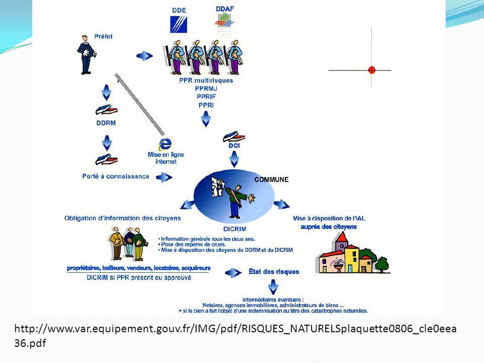 http://www.var.equipement.gouv.fr/IMG/pdf/RISQUES_NATURELSplaquette0806_cle0eea 36.pdf
