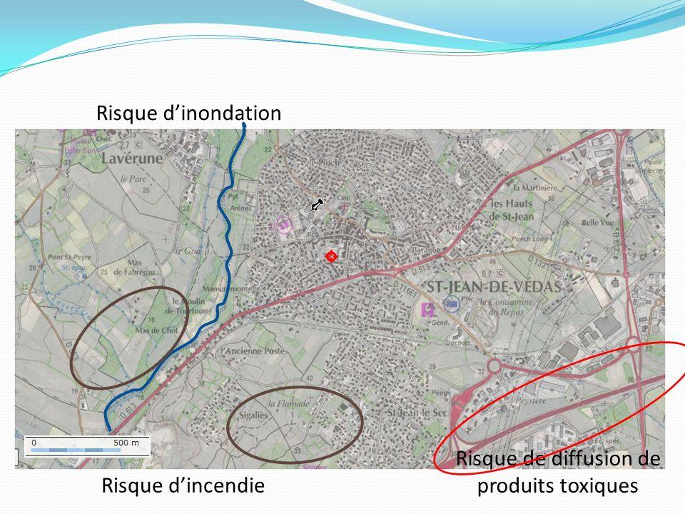 Risque dinondation Risque de diffusion de produits toxiques Risque dincendie