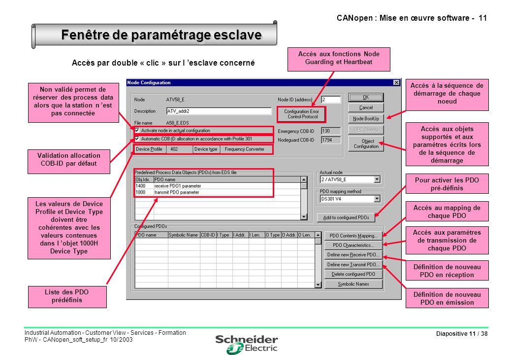 Diapositive 11 / 38 Industrial Automation - Customer View - Services - Formation PhW - CANopen_soft_setup_fr 10/ 2003 Fenêtre de paramétrage esclave C