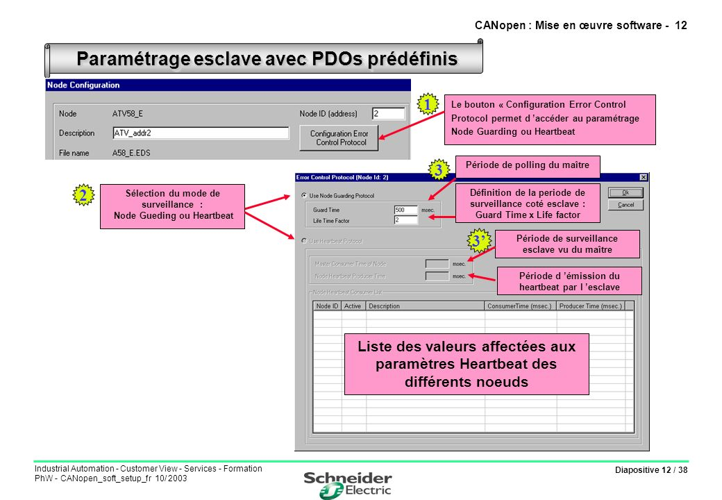 Diapositive 12 / 38 Industrial Automation - Customer View - Services - Formation PhW - CANopen_soft_setup_fr 10/ 2003 CANopen : Mise en œuvre software