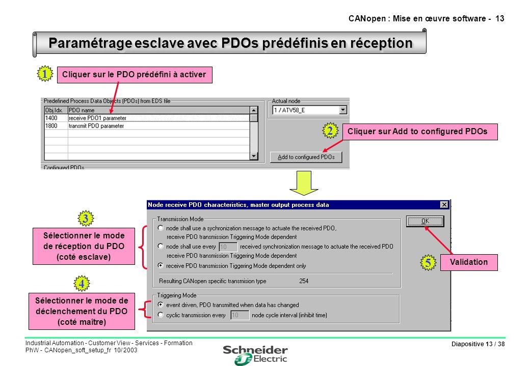 Diapositive 13 / 38 Industrial Automation - Customer View - Services - Formation PhW - CANopen_soft_setup_fr 10/ 2003 Paramétrage esclave avec PDOs pr