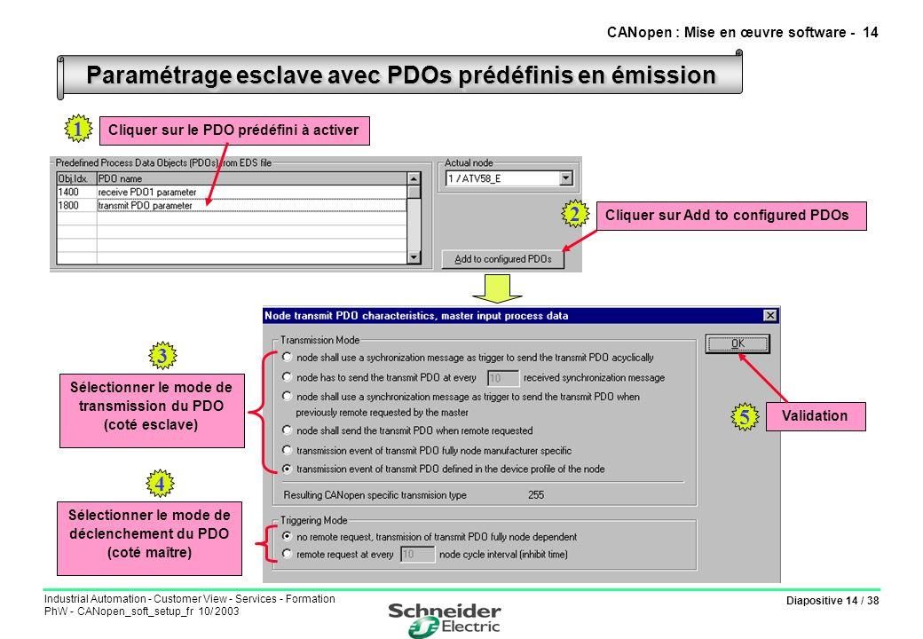 Diapositive 14 / 38 Industrial Automation - Customer View - Services - Formation PhW - CANopen_soft_setup_fr 10/ 2003 Paramétrage esclave avec PDOs pr