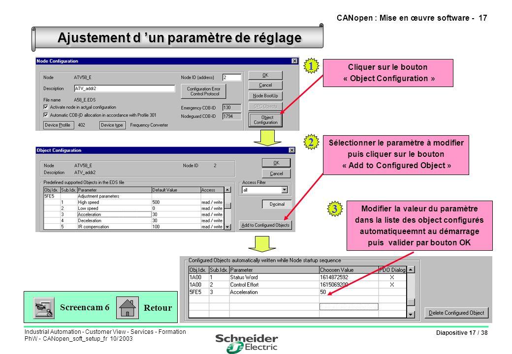 Diapositive 17 / 38 Industrial Automation - Customer View - Services - Formation PhW - CANopen_soft_setup_fr 10/ 2003 Ajustement d un paramètre de rég