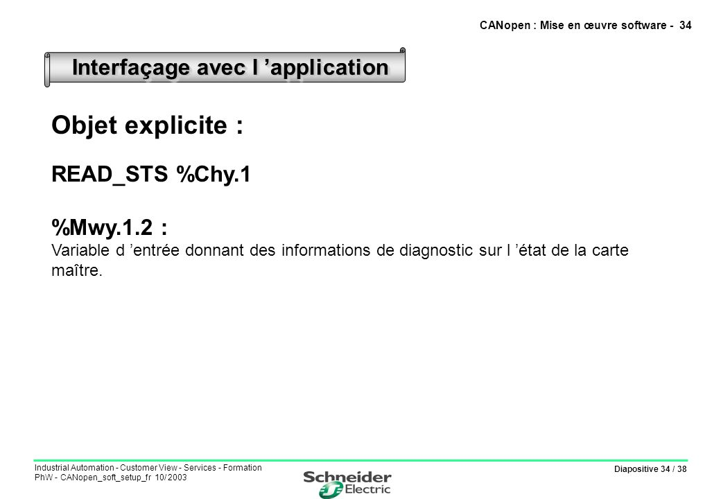 Diapositive 34 / 38 Industrial Automation - Customer View - Services - Formation PhW - CANopen_soft_setup_fr 10/ 2003 Interfaçage avec l application O
