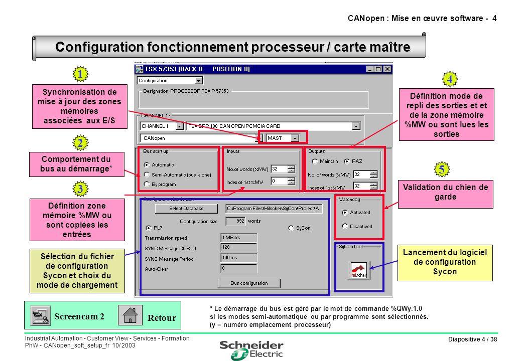 Diapositive 35 / 38 Industrial Automation - Customer View - Services - Formation PhW - CANopen_soft_setup_fr 10/ 2003 Interfaçage avec l application Fonctions de communication utilisables : WRITE_VAR et READ_VAR(ADR#y.1.SYS, SDO,index:subindex,NodeID, %MWi:L,%MWk:4) Pour accéder aux variables SDO SEND_REQ(ADR#y.1.SYS, 16#9F, %MWi:L, %MWj:L, %MWk:4) Pour accéder aux PDU de la couche liaison SEND_REQ(ADR#y.1.SYS, 16#0F, %MWi:L, %MWj:L, %MWk:4) Pour accéder à l identification et l état de la carte maître.
