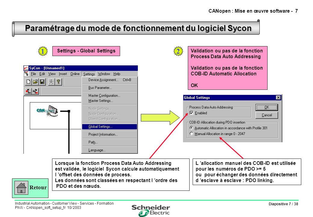 Diapositive 38 / 38 Industrial Automation - Customer View - Services - Formation PhW - CANopen_soft_setup_fr 10/ 2003 Accès aux variables de diagnostic (* Mise à jour de la variable %MW0.1.2 *) IF %MW200=1 THEN READ_STS %CH0.1; END_IF; .