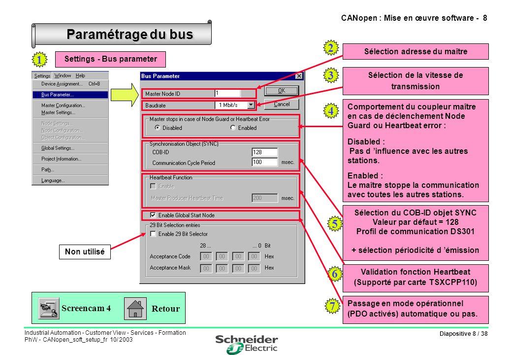 Diapositive 9 / 38 Industrial Automation - Customer View - Services - Formation PhW - CANopen_soft_setup_fr 10/ 2003 Intégration d un nouveau fichier EDS CANopen : Mise en œuvre software - 9 File - Copy EDS 1 Sélectionner le répertoire ou se trouve le nouveau fichier EDS ainsi que les 3 images au format.dib associées 2 Cliquer sur Ouvrir pour importer les fichiers 3 RetourScreencam 5a