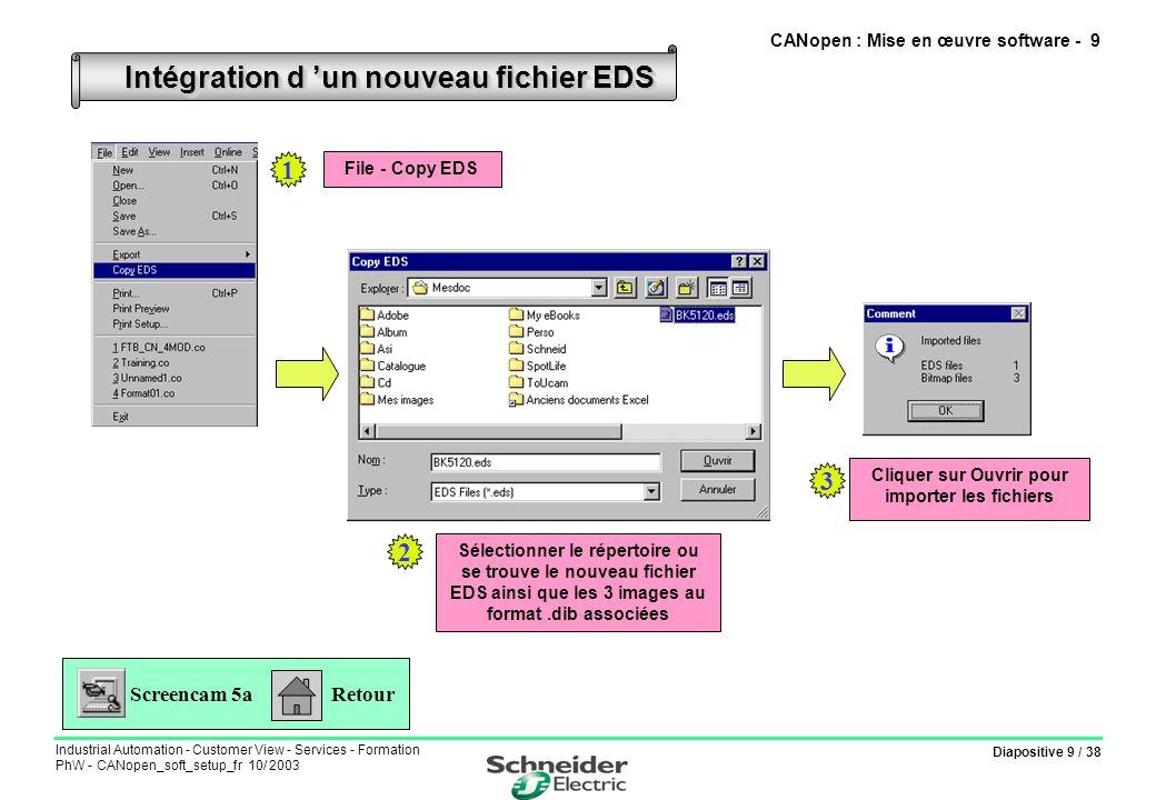 Diapositive 20 / 38 Industrial Automation - Customer View - Services - Formation PhW - CANopen_soft_setup_fr 10/ 2003 Paramétrage esclave E/S modulaire : PDO en réception CANopen : Mise en œuvre software - 20 Cliquer sur le PDO prédéfini à activer 2 Sélectionner le mode de réception du PDO (coté esclave) Cliquer sur Add to configured PDOs 3 4 Validation 6 Sélectionner le mode de déclenchement du PDO (coté maître) 5 Sélectionner la méthode de mapping V3 ou V4 (dépend du produit) 1 Pour les esclaves E/S déportées profil DS401, les PDO1 (index 1400 et 1800) sont réservées aux E/S digitales.