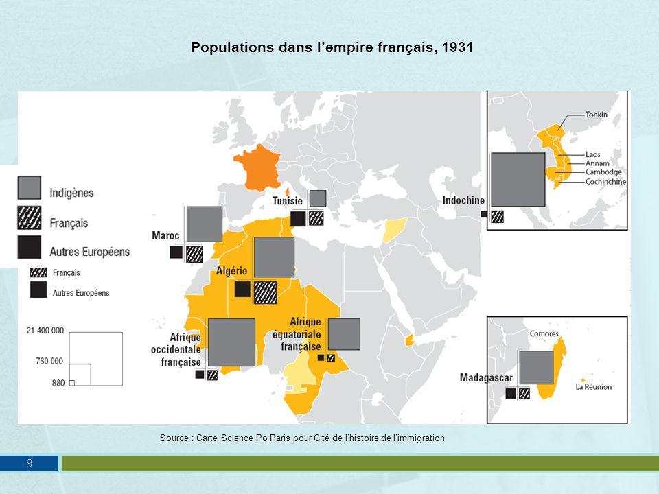 Populations dans lempire français, 1931 Source : Carte Science Po Paris pour Cité de lhistoire de limmigration 9