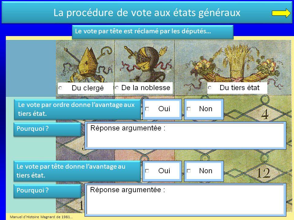 Le vote par ordre donne lavantage aux tiers état. Le vote par tête est réclamé par les députés… Le vote par tête donne lavantage au tiers état. Pourqu