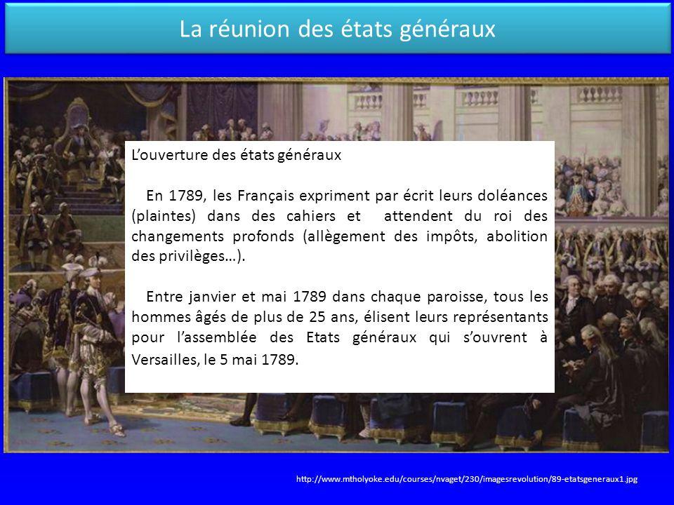 Louverture des états généraux En 1789, les Français expriment par écrit leurs doléances (plaintes) dans des cahiers et attendent du roi des changement