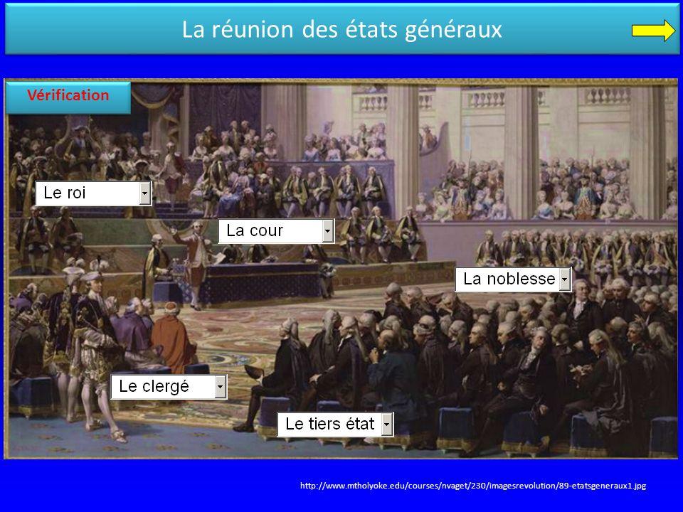 Louis XVI avait accepté le doublement des députés du Tiers Etat, mais rien n avait été décidé au sujet de la procédure de vote : -vote par ordre : un ordre = une voix.