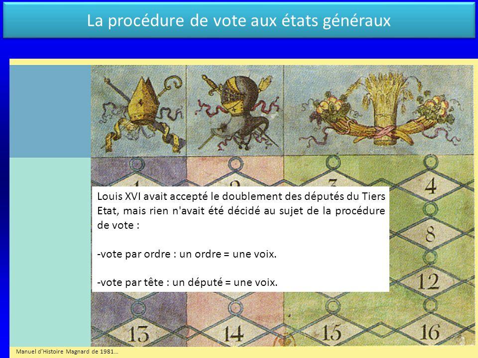 Louis XVI avait accepté le doublement des députés du Tiers Etat, mais rien n'avait été décidé au sujet de la procédure de vote : -vote par ordre : un