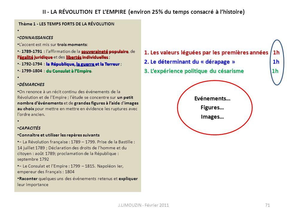 II - LA RÉVOLUTION ET LEMPIRE (environ 25% du temps consacré à lhistoire) Thème 1 - LES TEMPS FORTS DE LA RÉVOLUTION CONNAISSANCES Laccent est mis sur