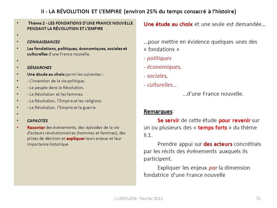 II - LA RÉVOLUTION ET LEMPIRE (environ 25% du temps consacré à lhistoire) Thème 2 - LES FONDATIONS DUNE FRANCE NOUVELLE PENDANT LA RÉVOLUTION ET LEMPI