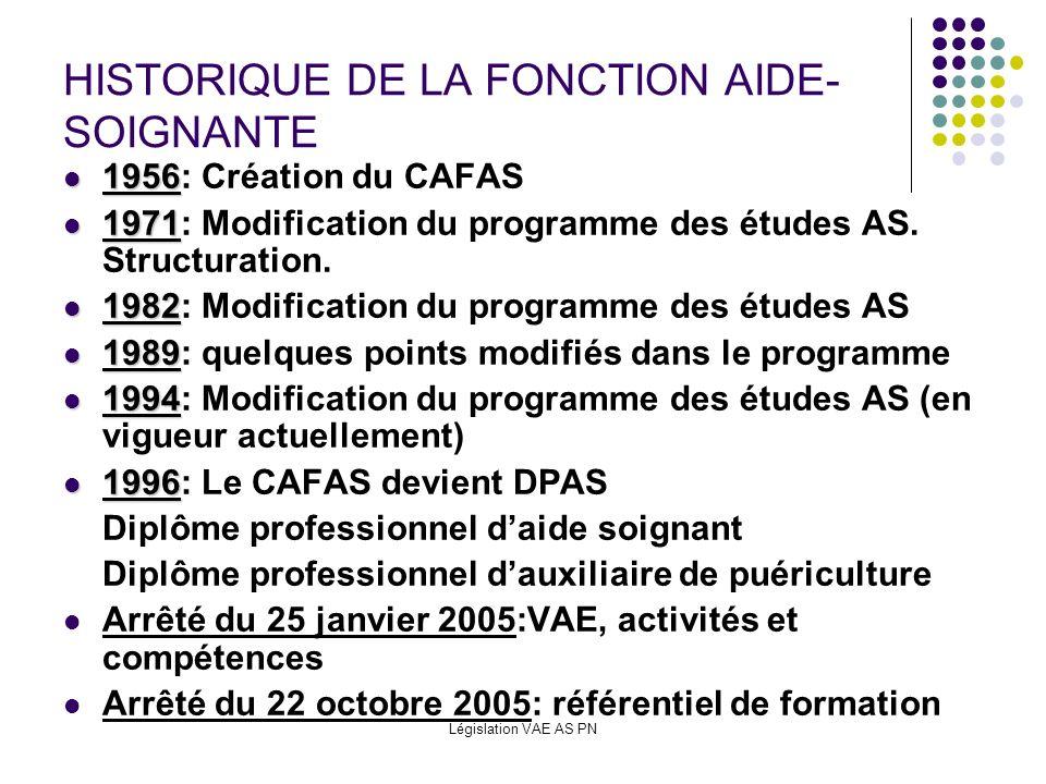 Législation VAE AS PN HISTORIQUE DE LA FONCTION AIDE- SOIGNANTE 1956 1956: Création du CAFAS 1971 1971: Modification du programme des études AS. Struc
