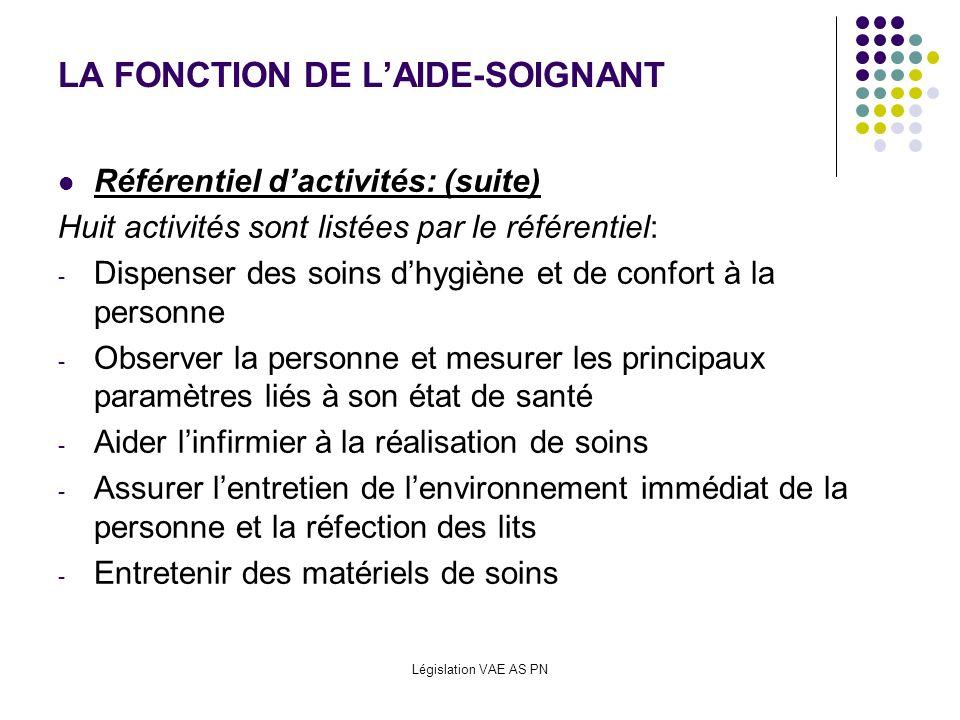 Législation VAE AS PN LA FONCTION DE LAIDE-SOIGNANT Référentiel dactivités: (suite) Huit activités sont listées par le référentiel: - Dispenser des so