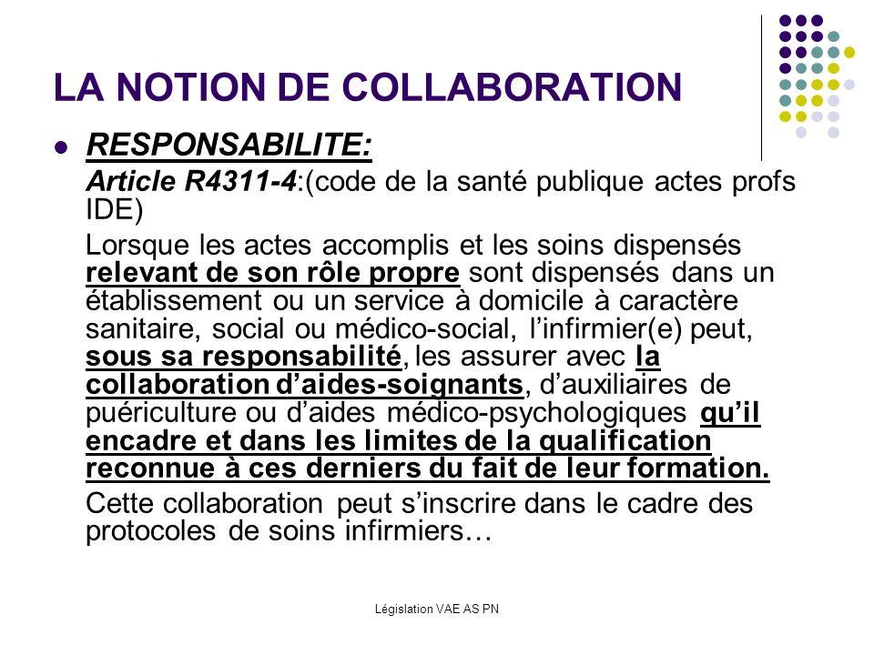 Législation VAE AS PN LA NOTION DE COLLABORATION RESPONSABILITE: Article R4311-4:(code de la santé publique actes profs IDE) Lorsque les actes accompl