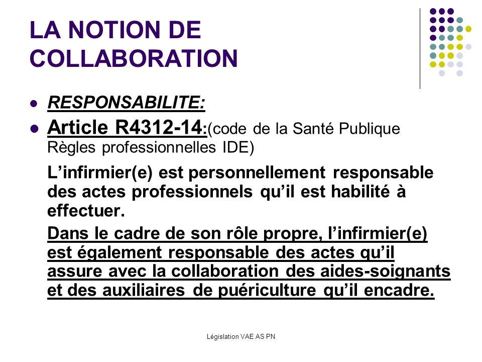 Législation VAE AS PN LA NOTION DE COLLABORATION RESPONSABILITE: Article R4312-14 :(code de la Santé Publique Règles professionnelles IDE) Linfirmier(