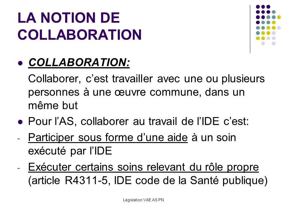 Législation VAE AS PN LA NOTION DE COLLABORATION COLLABORATION: Collaborer, cest travailler avec une ou plusieurs personnes à une œuvre commune, dans