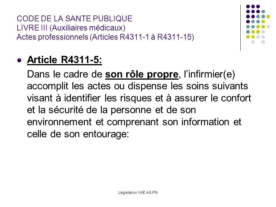 Législation VAE AS PN CODE DE LA SANTE PUBLIQUE LIVRE III (Auxiliaires médicaux) Actes professionnels (Articles R4311-1 à R4311-15) Article R4311-5: D