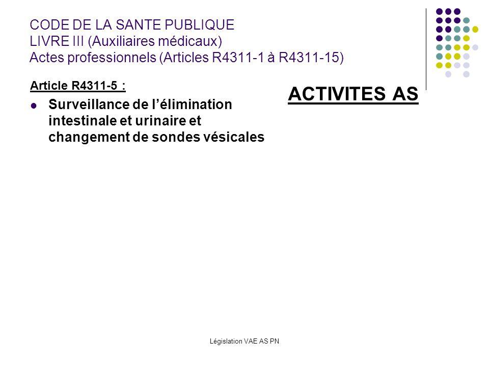 Législation VAE AS PN CODE DE LA SANTE PUBLIQUE LIVRE III (Auxiliaires médicaux) Actes professionnels (Articles R4311-1 à R4311-15) Article R4311-5 :