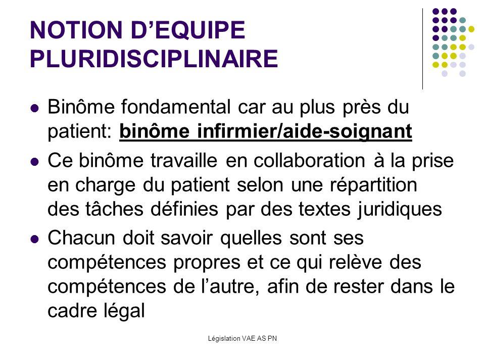Législation VAE AS PN NOTION DEQUIPE PLURIDISCIPLINAIRE Binôme fondamental car au plus près du patient: binôme infirmier/aide-soignant Ce binôme trava