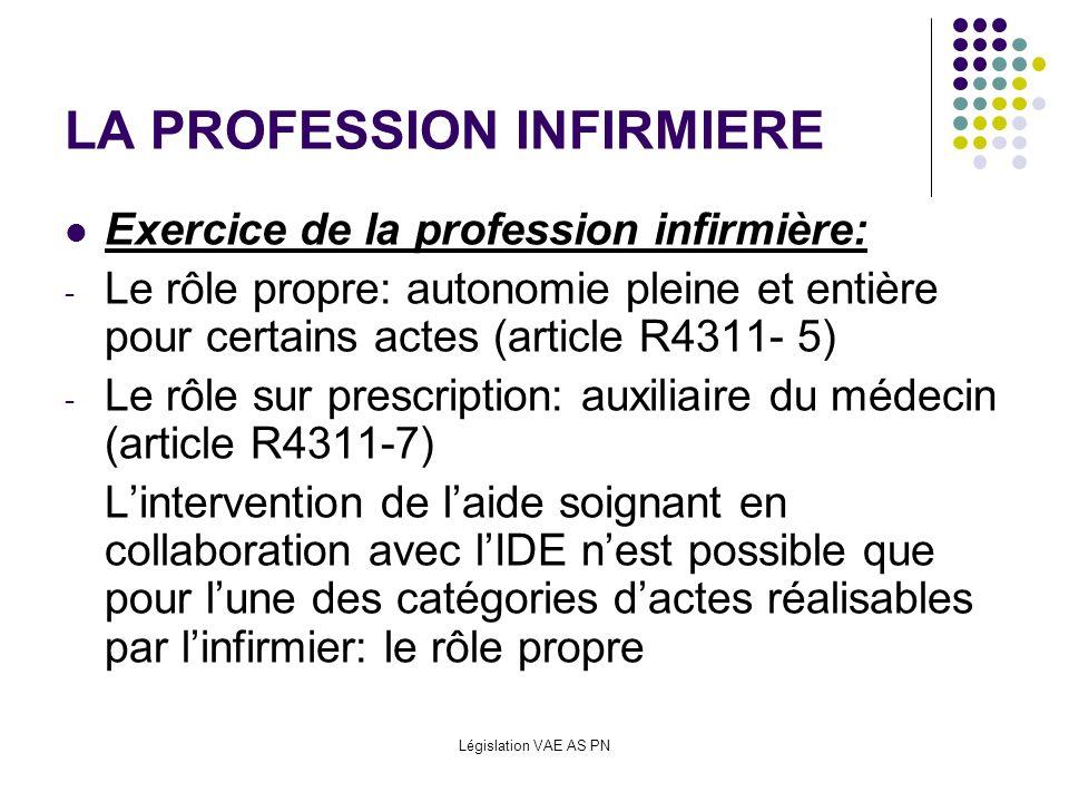 Législation VAE AS PN LA PROFESSION INFIRMIERE Exercice de la profession infirmière: - Le rôle propre: autonomie pleine et entière pour certains actes