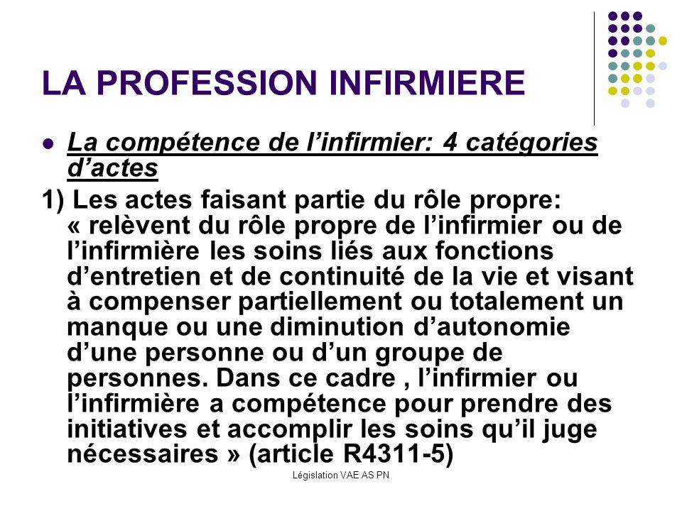 Législation VAE AS PN LA PROFESSION INFIRMIERE 2) Les actes sur prescription médicale (art R4311-7) 3) Les actes sur prescriptions à condition quun médecin puisse intervenir à tout moment (art R4311-9) 4) Les actes réalisés par le médecin auxquels participe linfirmier (art R4311-10) Le code de la Santé publique expose également les Règles professionnelles que se doit de respecter linfirmier dans lexercice de son activité au quotidien (Art R4312-1 à R4312-49)