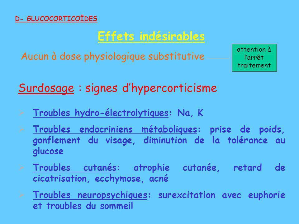 Surdosage : signes dhypercorticisme Troubles hydro-électrolytiques: Na, K Troubles endocriniens métaboliques: prise de poids, gonflement du visage, di