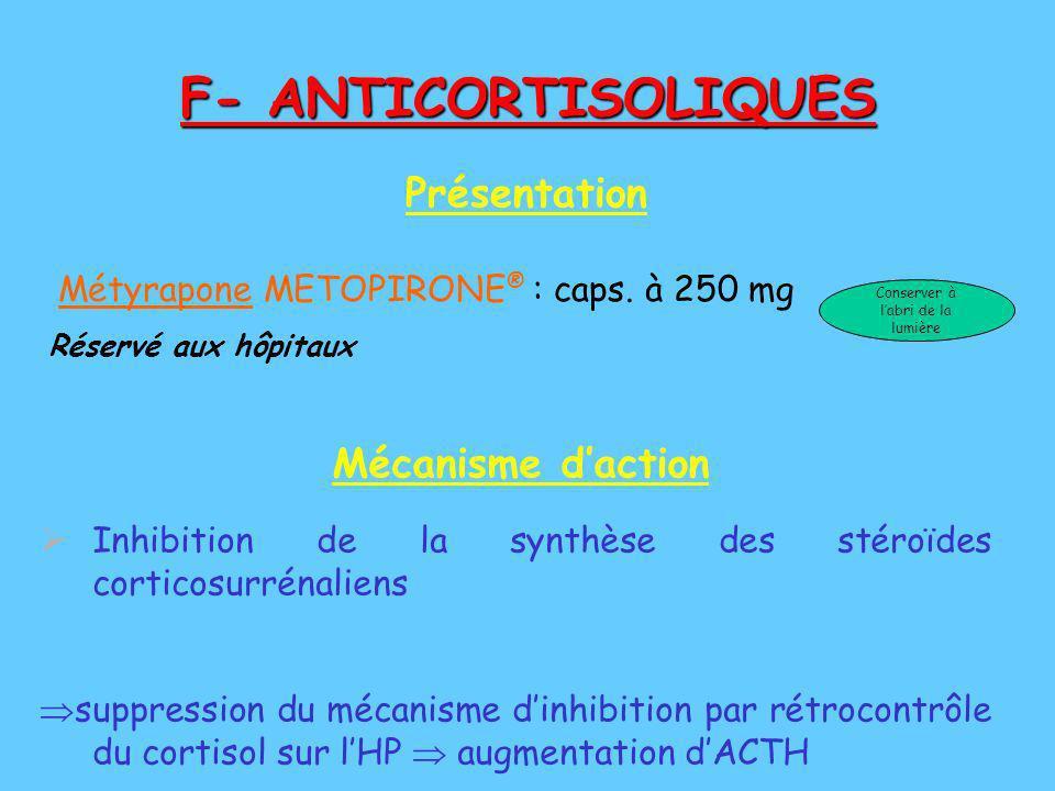 F- ANTICORTISOLIQUES Métyrapone METOPIRONE ® : caps. à 250 mg Réservé aux hôpitaux Présentation Conserver à labri de la lumière Mécanisme daction Inhi