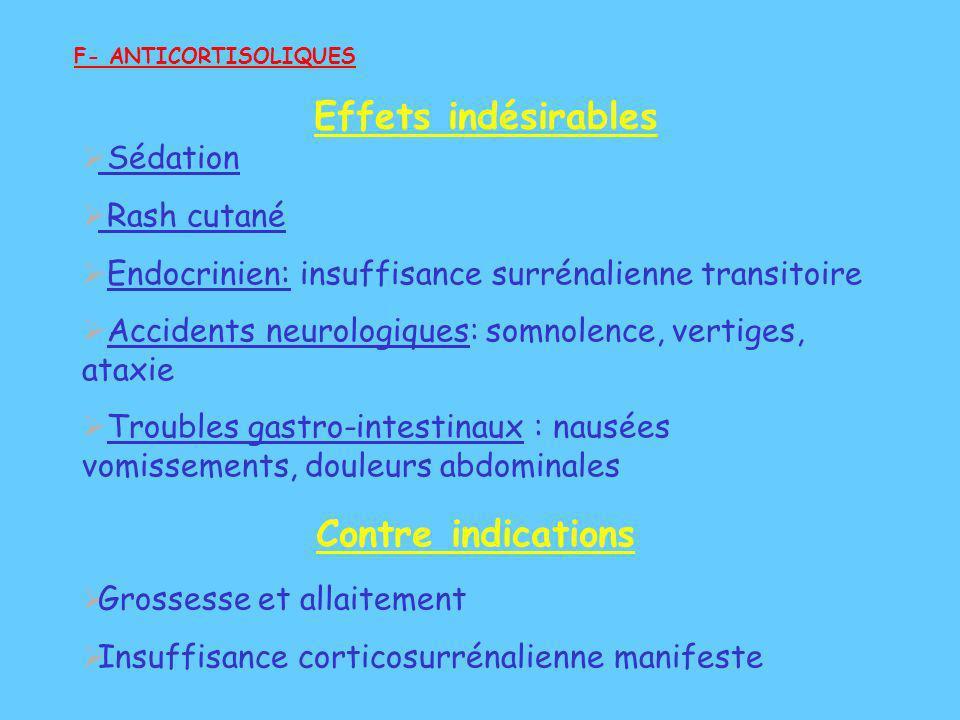 Sédation Rash cutané Endocrinien: insuffisance surrénalienne transitoire Accidents neurologiques: somnolence, vertiges, ataxie Troubles gastro-intesti