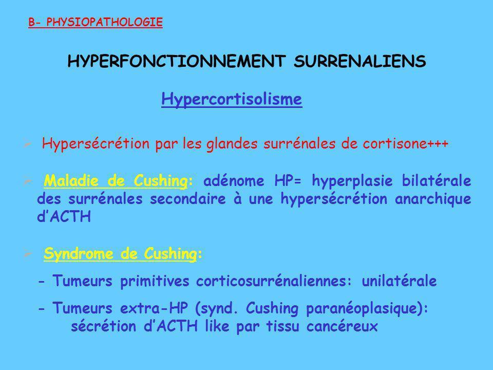 HYPERFONCTIONNEMENT SURRENALIENS Hypercortisolisme Hypersécrétion par les glandes surrénales de cortisone+++ Maladie de Cushing: adénome HP= hyperplas