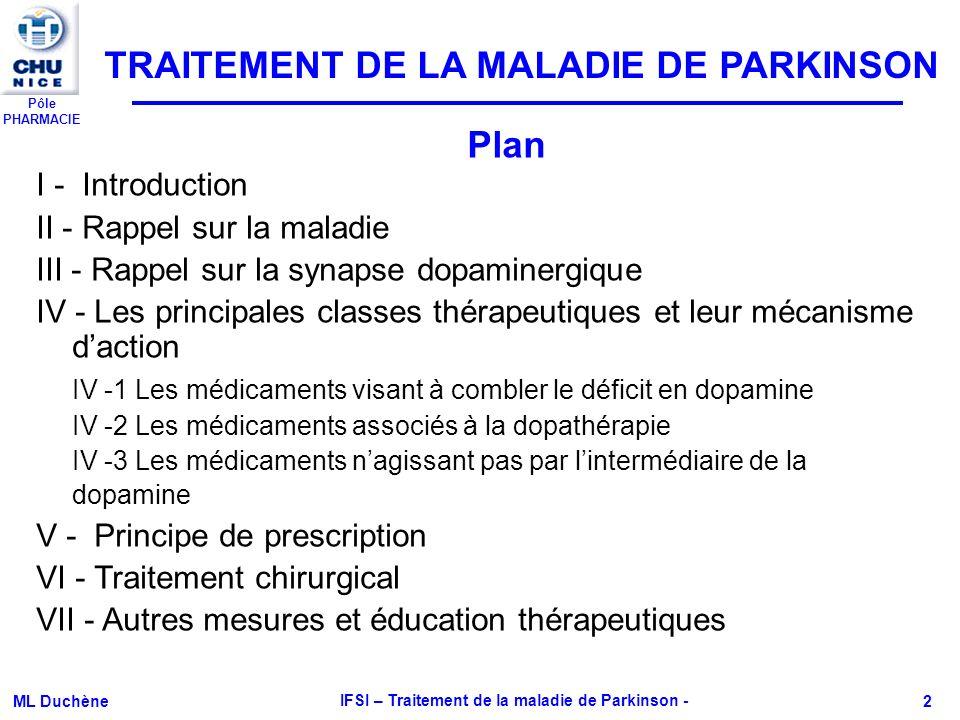 Pôle PHARMACIE ML Duchène IFSI – Traitement de la maladie de Parkinson - 2 I - Introduction II - Rappel sur la maladie III - Rappel sur la synapse dop