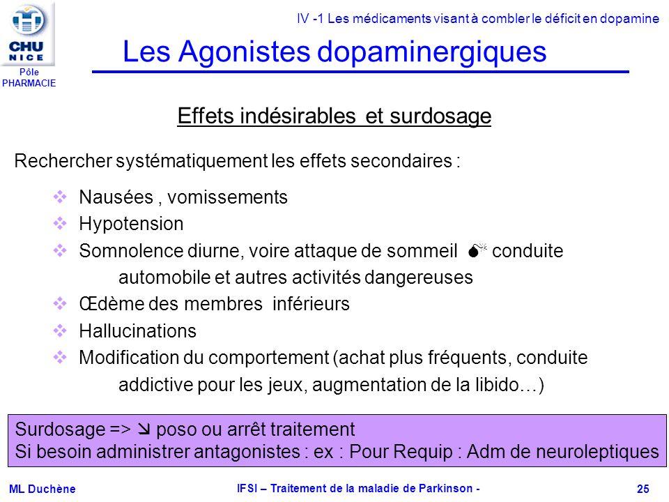 Pôle PHARMACIE ML Duchène IFSI – Traitement de la maladie de Parkinson - 25 Les Agonistes dopaminergiques IV -1 Les médicaments visant à combler le dé