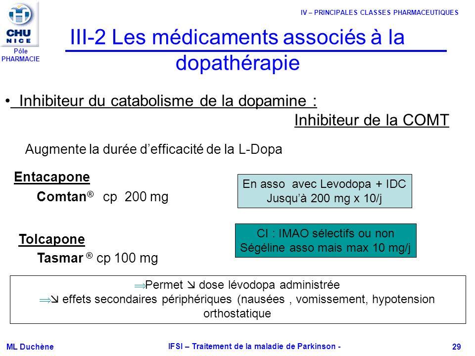 Pôle PHARMACIE ML Duchène IFSI – Traitement de la maladie de Parkinson - 29 III-2 Les médicaments associés à la dopathérapie Inhibiteur du catabolisme