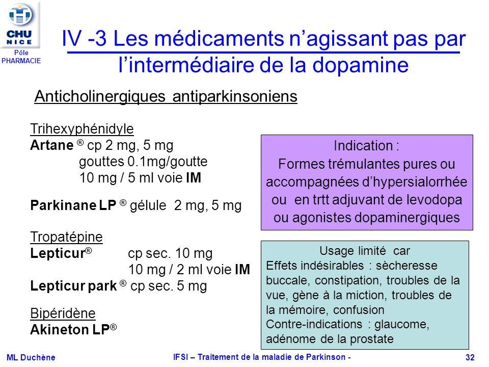 Pôle PHARMACIE ML Duchène IFSI – Traitement de la maladie de Parkinson - 32 IV -3 Les médicaments nagissant pas par lintermédiaire de la dopamine Anti