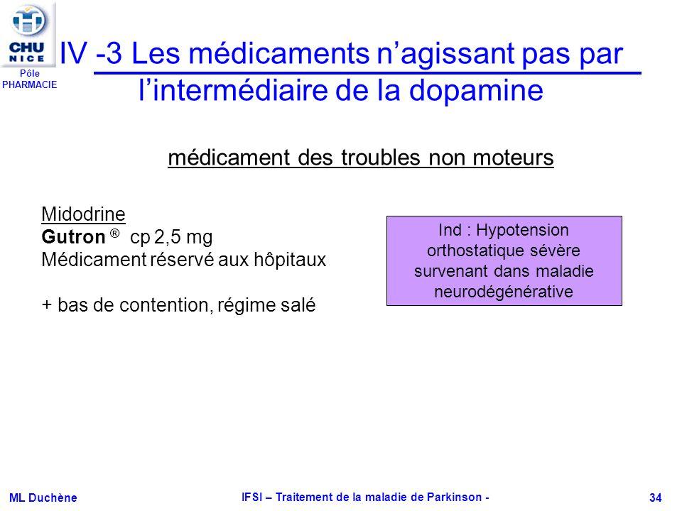Pôle PHARMACIE ML Duchène IFSI – Traitement de la maladie de Parkinson - 34 médicament des troubles non moteurs IV -3 Les médicaments nagissant pas pa