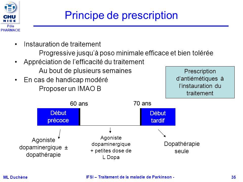 Pôle PHARMACIE ML Duchène IFSI – Traitement de la maladie de Parkinson - 35 Principe de prescription Instauration de traitement Progressive jusquà pos