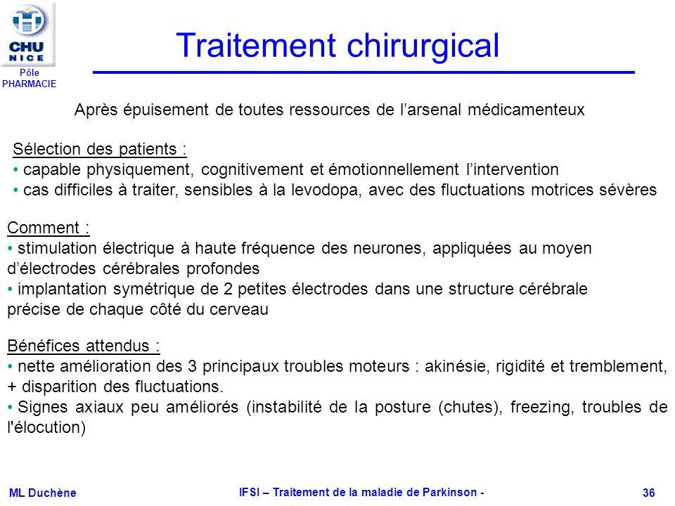 Pôle PHARMACIE ML Duchène IFSI – Traitement de la maladie de Parkinson - 36 Traitement chirurgical Après épuisement de toutes ressources de larsenal m