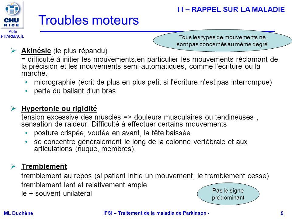 Pôle PHARMACIE ML Duchène IFSI – Traitement de la maladie de Parkinson - 5 Akinésie (le plus répandu) = difficulté à initier les mouvements,en particu