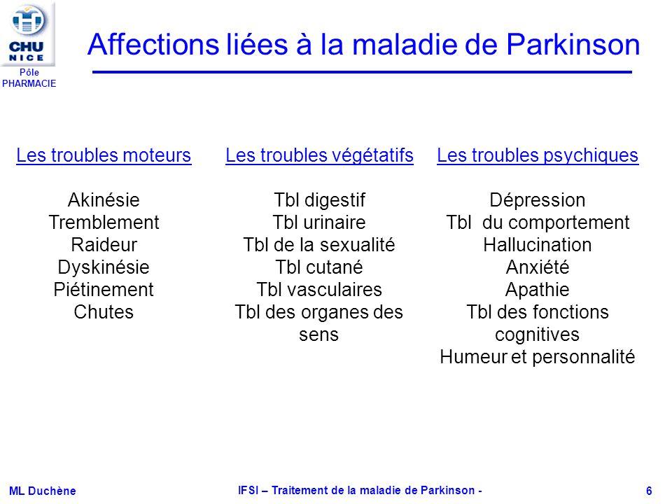 Pôle PHARMACIE ML Duchène IFSI – Traitement de la maladie de Parkinson - 7 Certains neuroleptiques, utilisés dans le traitement de troubles psychiatriques (schizophrénie…) => un syndrome parkinsonien réversible.