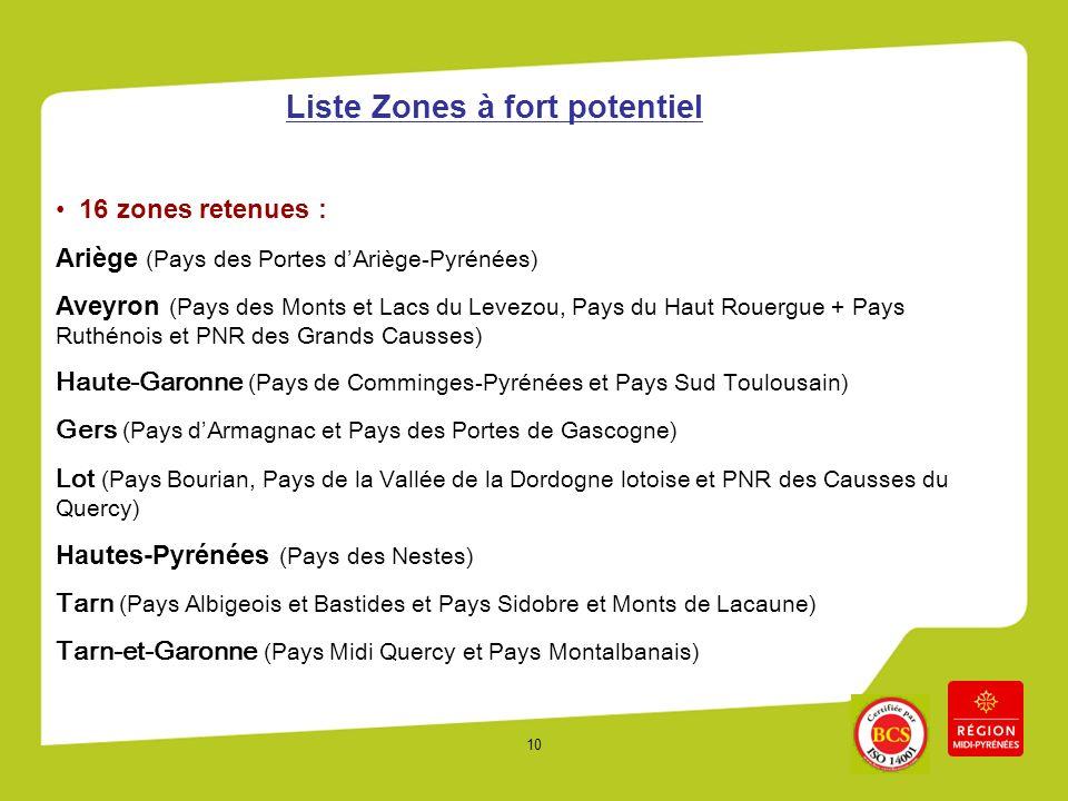 10 16 zones retenues : Ariège ( Pays des Portes d Ari è ge-Pyr é n é es) Aveyron (Pays des Monts et Lacs du Levezou, Pays du Haut Rouergue + Pays Ruth