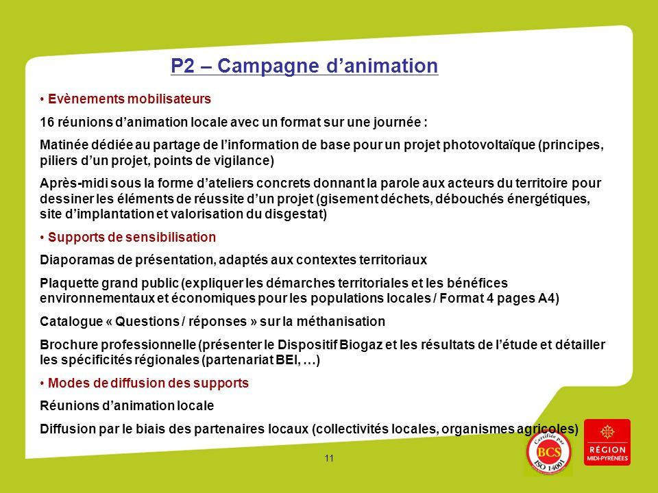 11 Evènements mobilisateurs 16 réunions danimation locale avec un format sur une journée : Matinée dédiée au partage de linformation de base pour un p