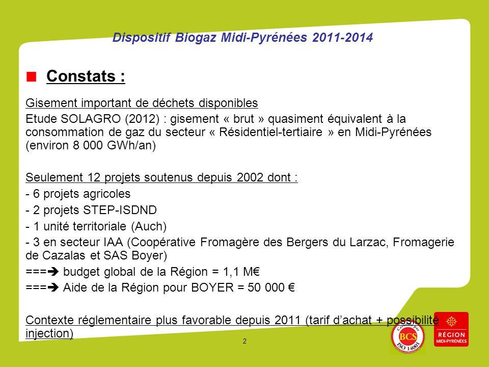 3 Dispositif Biogaz Midi-Pyrénées 2011-2014 Présentation du dispositif : 8 M sur la période 2011-2014 Une réponse adaptée à chaque étape de développement dun projet biogaz : - Étude de faisabilité (avec cahier des charges complet) - AMO pour les projets territoriaux - investissements Complémentarité avec le dispositif BEI (et à terme, une éventuelle création dun opérateur régional de tiers investissement) Premiers résultats : 1 étude (SEM 81 sur CC Tarn et Dadou) = 8 750 0 AMO 3 investissements (GAEC de Pargas, Lycée de Vic-en-Bigorre et GAEC Pons) = 440,5 k => une quinzaine de demandes en instruction