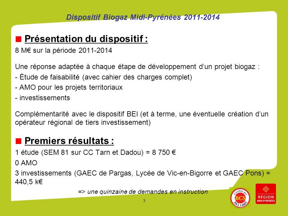 3 Dispositif Biogaz Midi-Pyrénées 2011-2014 Présentation du dispositif : 8 M sur la période 2011-2014 Une réponse adaptée à chaque étape de développem