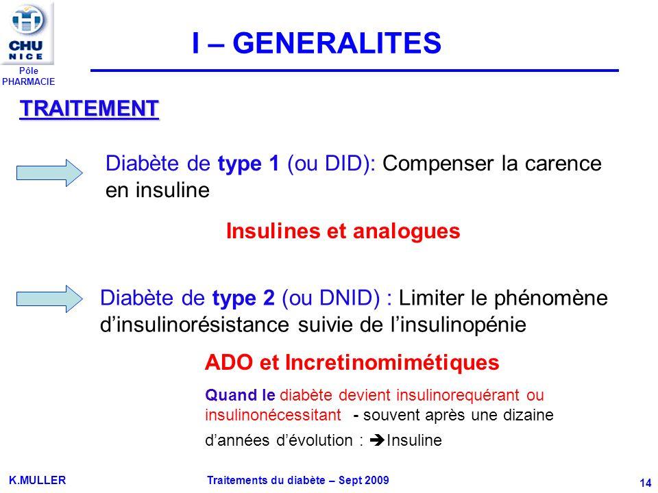 Pôle PHARMACIE K.MULLER Traitements du diabète – Sept 2009 14 TRAITEMENT Diabète de type 1 (ou DID): Compenser la carence en insuline Diabète de type
