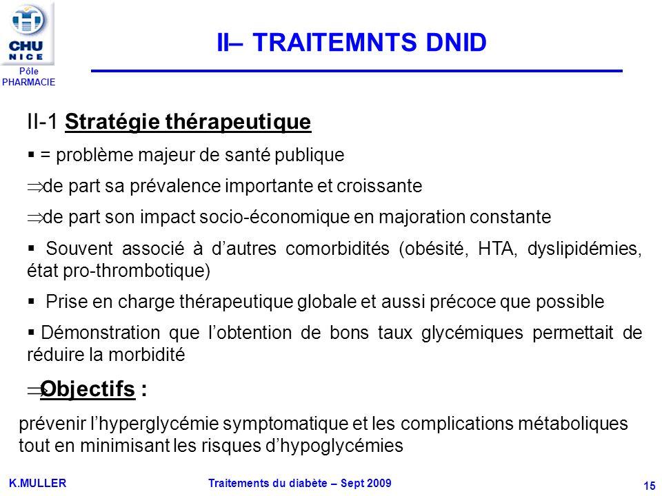 Pôle PHARMACIE K.MULLER Traitements du diabète – Sept 2009 15 II-1 Stratégie thérapeutique = problème majeur de santé publique de part sa prévalence i