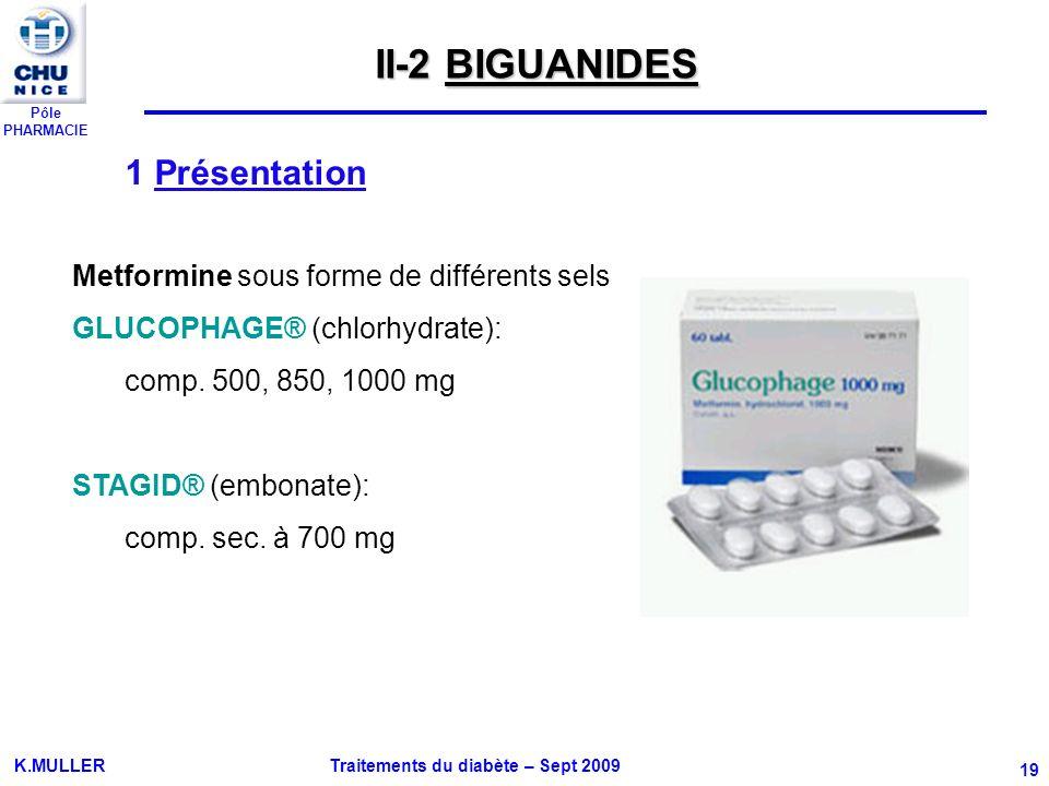 Pôle PHARMACIE K.MULLER Traitements du diabète – Sept 2009 19 II-2 BIGUANIDES 1 Présentation Metformine sous forme de différents sels GLUCOPHAGE® (chl